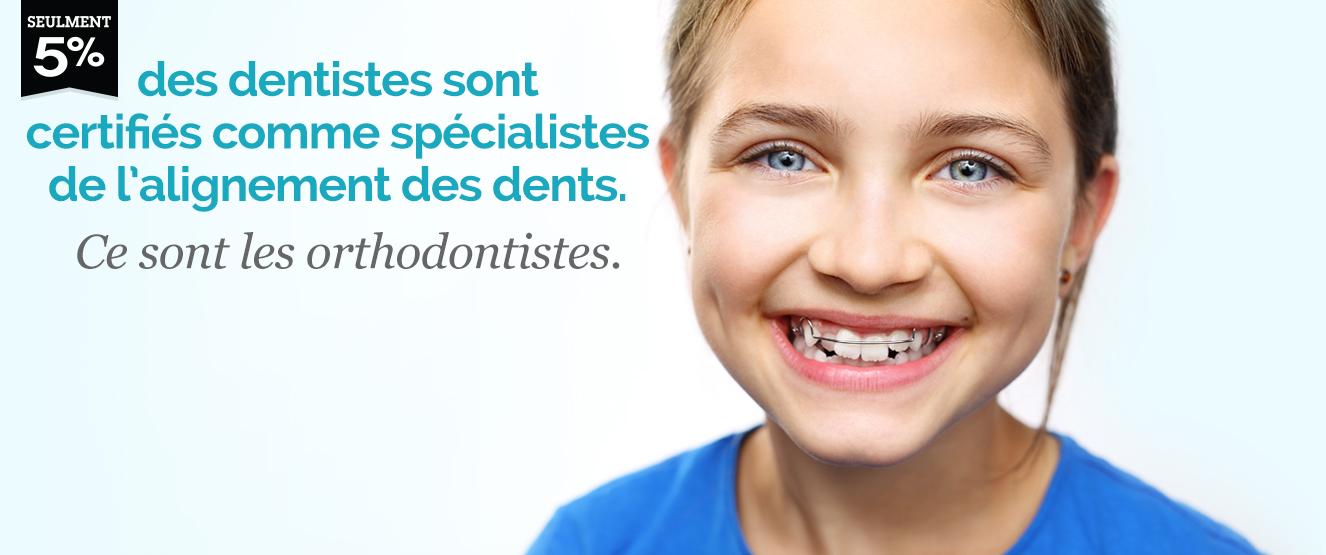 Seulement 5% des dentistes sont certifiés comme spécialistes de l'alignement des dents. Ce sont les orthodontistes.
